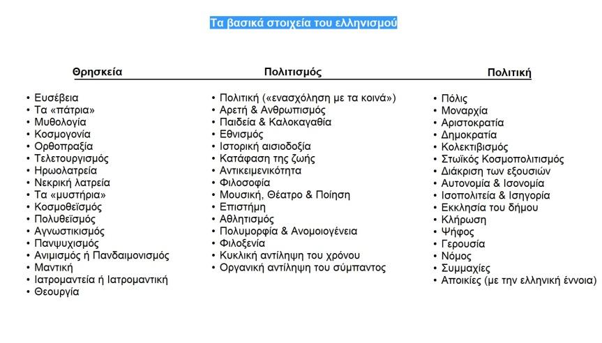 Τα βασικά στοιχεία του ελληνισμού (2)