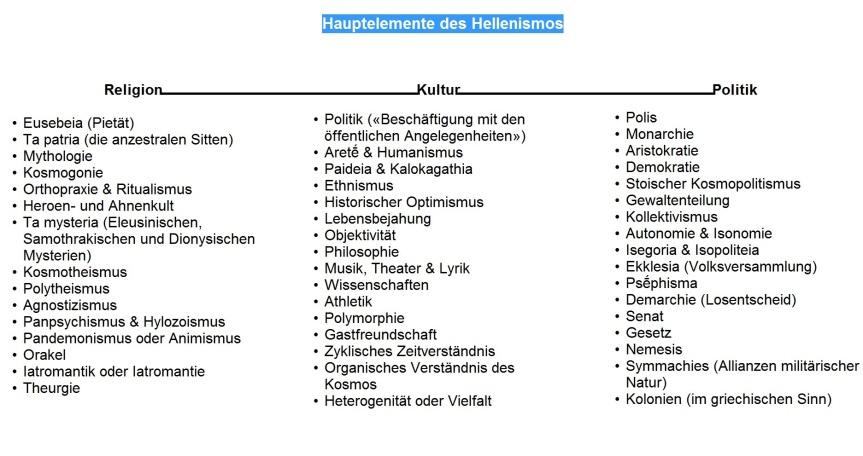 Hauptelemente des Hellenismos (2)